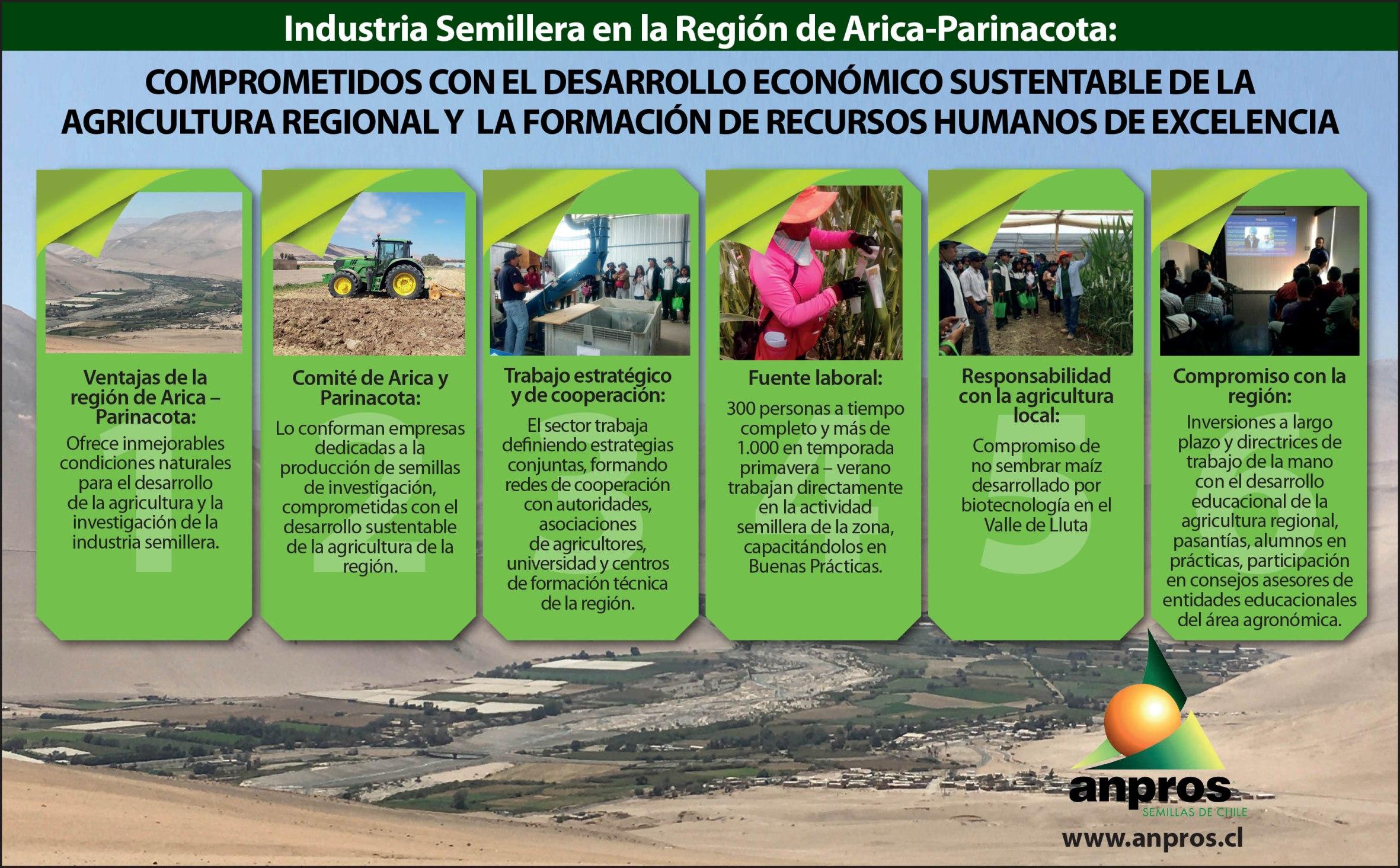 Comité ANPROS Arica-Parinacota presente en suplemento agrícola de Diario La Estrella
